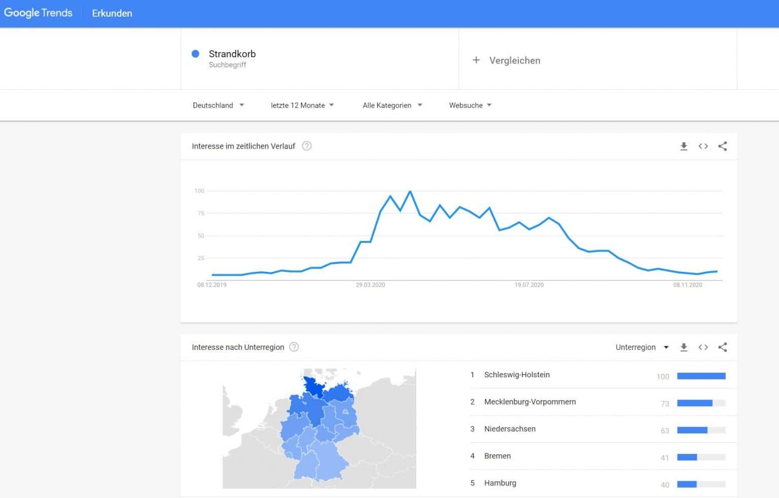 wie-verwendet-man-google-trends